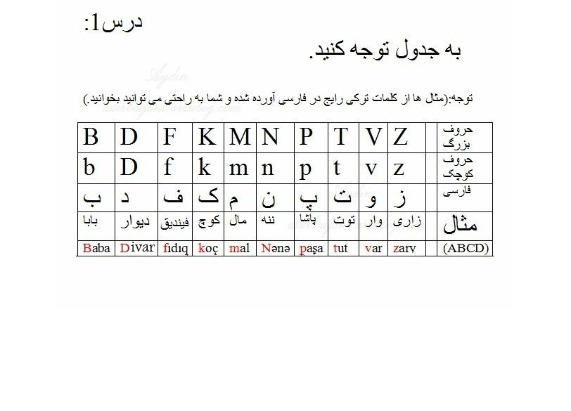 http://azerbaijani.arzublog.com/uploads/azerbaijani/dars1.1.jpg