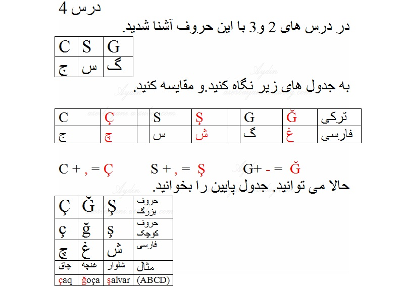 http://azerbaijani.arzublog.com/uploads/azerbaijani/dars1.4.jpg