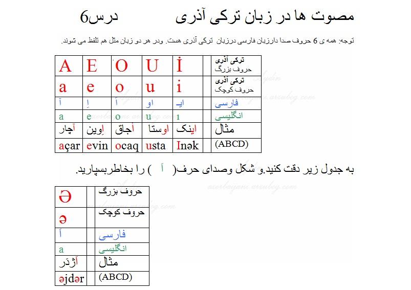 http://azerbaijani.arzublog.com/uploads/azerbaijani/dars1.6.jpg